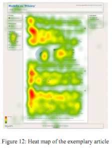 web page eye tracking